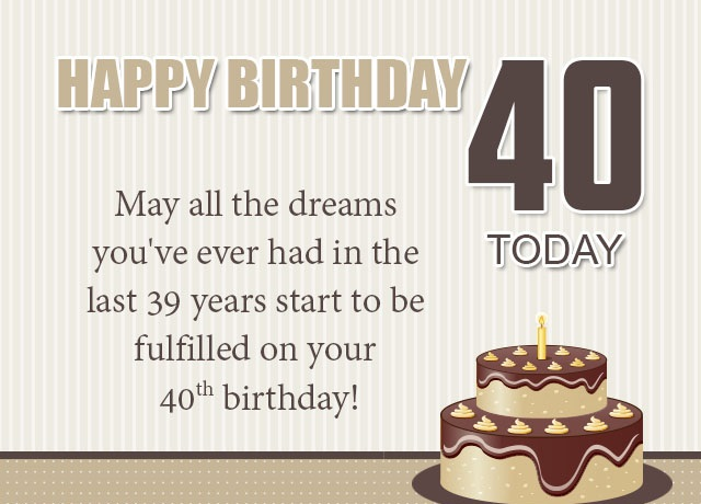 160 Best Happy 40th Birthday Wishes – Happy 40th Birthday Greetings