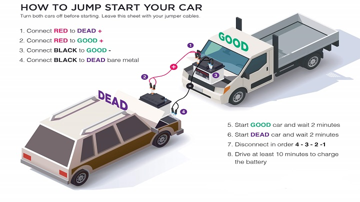 how to jump start a car simple way. Black Bedroom Furniture Sets. Home Design Ideas